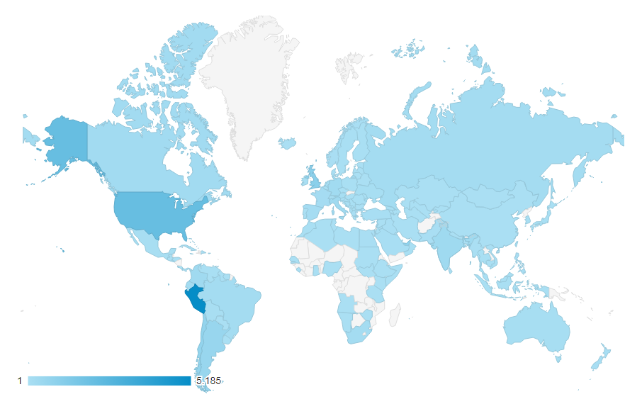 Visitors of all over the world for Amazonexperience.net